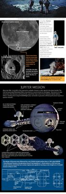 """A Look Back at Stanley Kubrick's """"2001: A Space Odyssey"""" (Infographic)"""