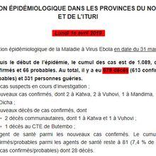 RDC : Situation d'Ébola au lundi 1er avril 2019