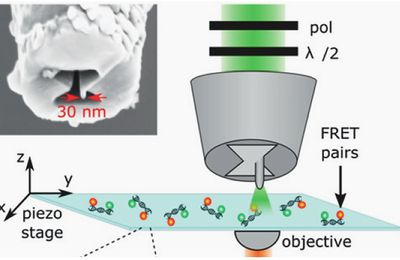 Nanoscale control of smFRET by a scanning photonic nanoantenna