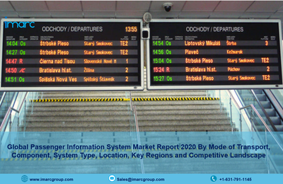 Global Passenger Information System Market Overview 2020, Demand by Regions, Share and Forecast to 2025