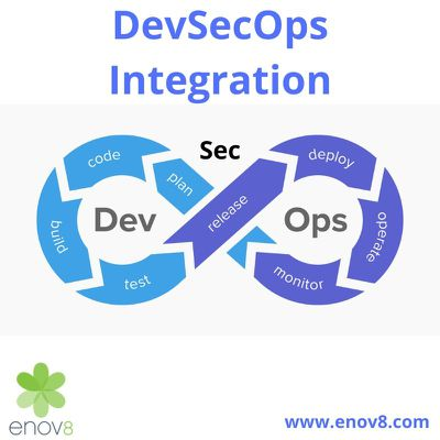 Enterprise Inertia Slowing Down DevSecOps Integration