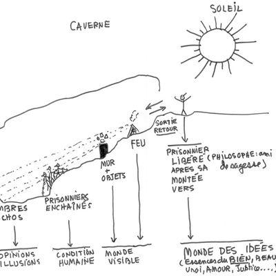 Nice - Spiritualité : Fausse et vraie lumière, sam 01/06/2013 à 15h