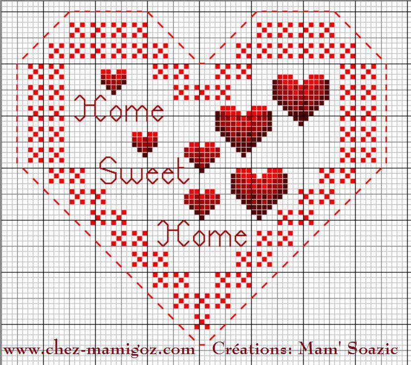 Coeurs Valentin Home sweet Home, j'aime: face A