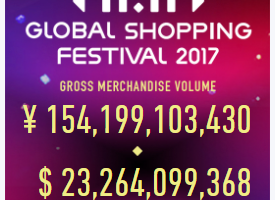 Les coulisses du Global Shopping Festival 2017 c'est ici : record explosé à 25,3 Milliards de $ dont 91% via Mobile!
