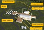 US Air Force approves Lockheed Martin's Space Fence System design