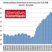 Politique économique : le changement ça doit être maintenant