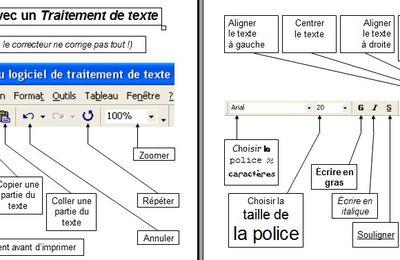 Modifier un texte: affichage (traitement de texte)