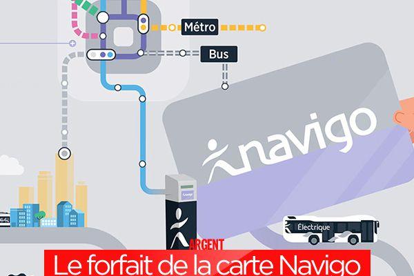Le forfait de la carte Navigo n'a pas fini d'augmenter ! #Navigo