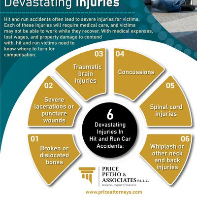 Hit And Run Car Accidents Can Lead To Devastating Injuries