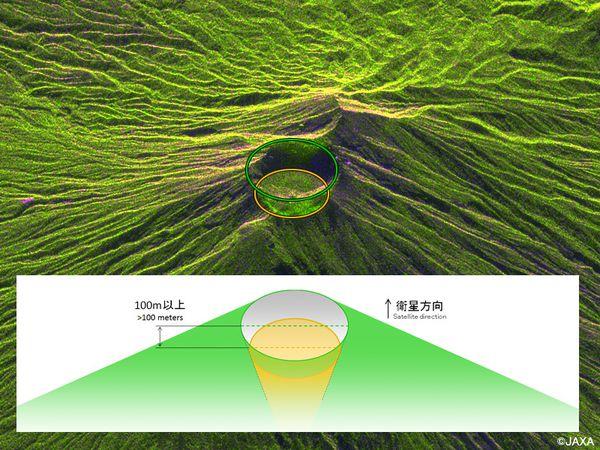 Agung - Deux images prises avant (06,10,2017) et après l'activité éruptive (01,12,2017) affirme l'apparition de la lave dans le cratère et son niveau à 100 mètres sous le rebord du cratère. - Doc JAXA / ALOS-2 - un clic pour agrandir