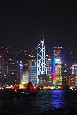 Hong Kong - Japon - Chine