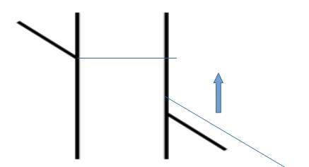 ligne en biais bas à droite et haut a gauche avec un trait marquant l'horizontale et une flèche vers le haut