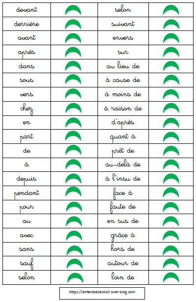 Boîte de Grammaire Montessori à imprimer - partie 1