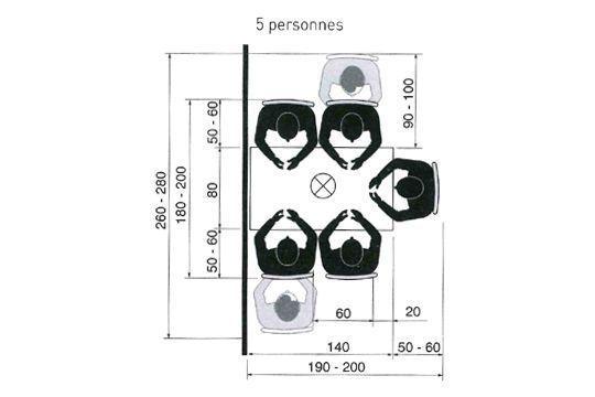 Comment choisir les dimensions de vos plateaux ?