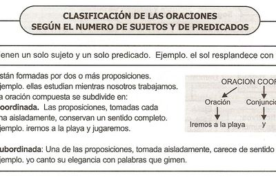 ESTUDIO DE LA ORACIÓN COMPUESTA: YUXTAPOSICIÓN Y COORDINACIÓN