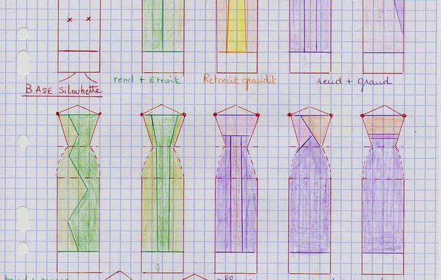 FAQ : decoupes Style en + grand ! ( Andrée ...)