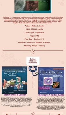Order Medical Books Online at Health Sciences Bookstore