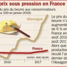 «La grande distribution veut le beurre, l'argent du beurre et la crémière !» de M.Pascal Perri