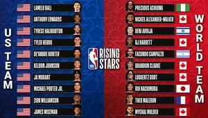 Zion Williamson, RJ Barrett, LaMelo Ball, Rui Hachimura, Precious Achiuwa et Théo Maledon sélectionnés pour le Rising Stars Challenge