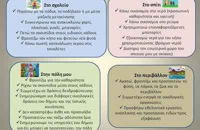 Χάρτα του πολίτη με οικολογική συνείδηση - Charte éco-citoyenne en grec - Action commune