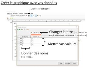 Créer un graphique en barre avec libre office writer