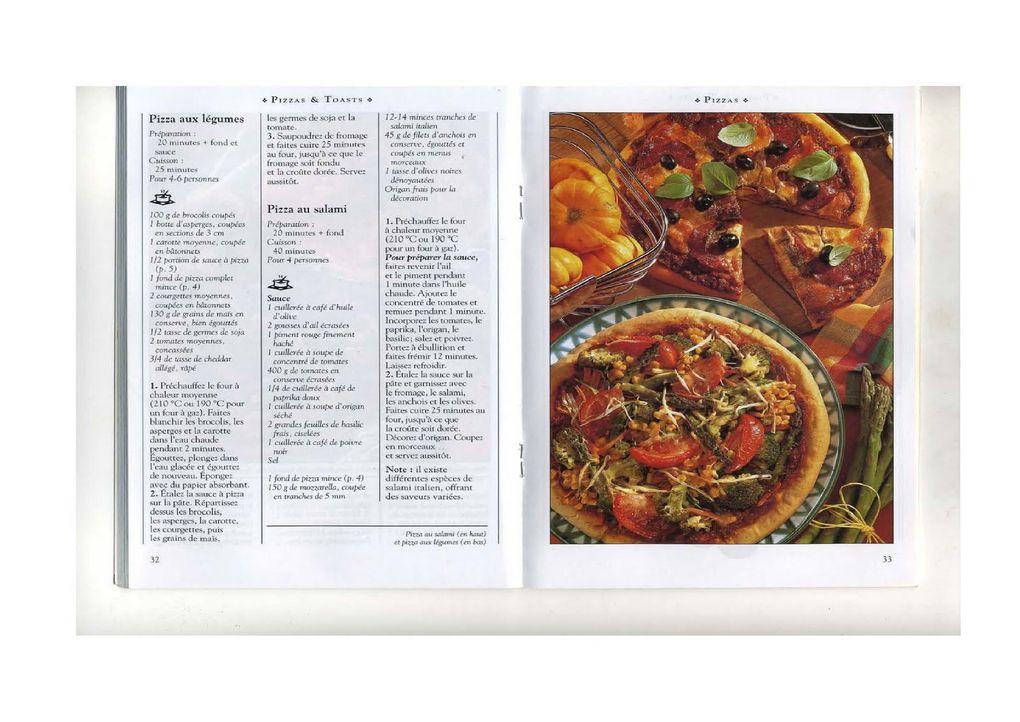 Album - pizzas_et_toasts_anne_wilson