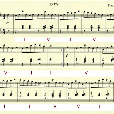 Etude harmonique