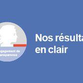 Le programme transparence sur la qualité et l'efficacité des services publics / Programme Transparence / Publications / Accueil - Les services de l'État dans le Cher