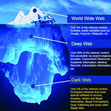 Six and a Fifty percent Keys to Generating an Unattractive Net Web-site