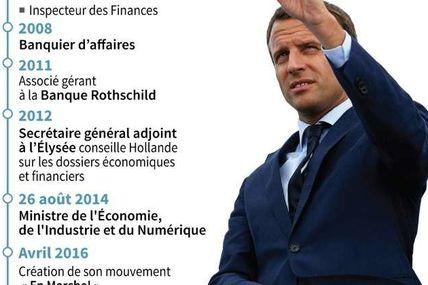 Arretez avec Macron ! Les médias font sa campagne avec nos impôts.