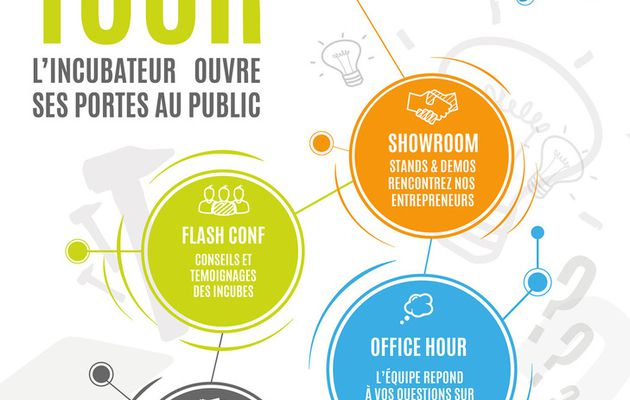 Normandie Incubation : immersion au coeur de l'innovation