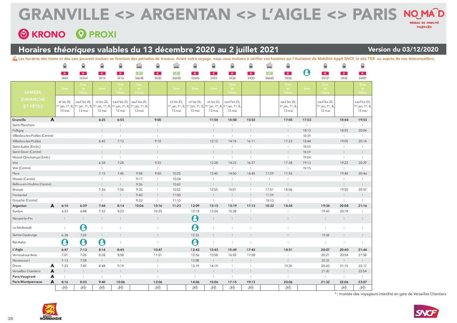 Granville > Paris
