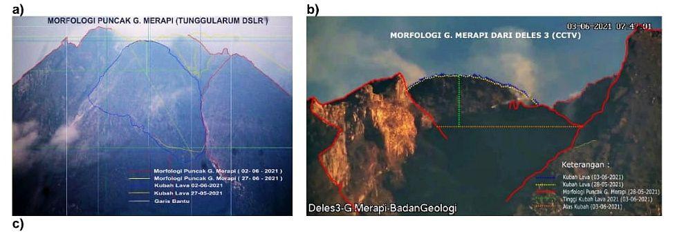 Merapi - le sommet au 03.06.2021 - Doc. BPPTKG - un clic pour agrandir