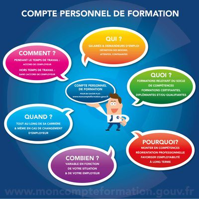 Guide pratique du CPF PSA