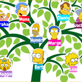 THE SIMPSONS FAMILY - Cycle 3 by BURT on Genially