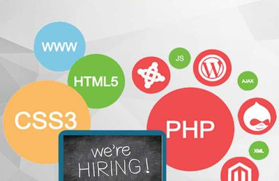 Hire PHP Developer India, Your Way to Success