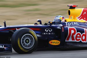 Accord marketing entre Red Bull et Infiniti mais pas sur le nom moteur