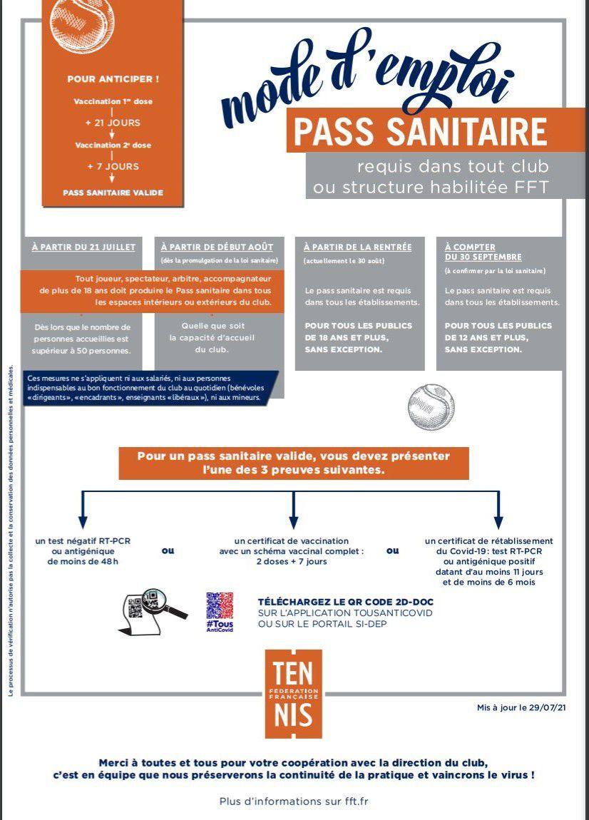 Mode d'emploi Pass Sanitaire