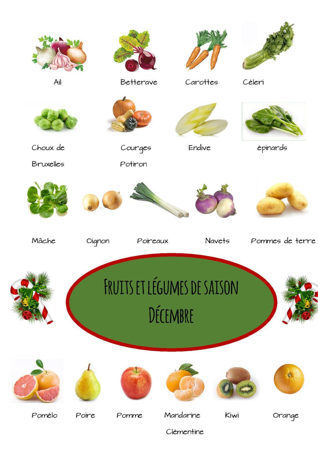 calendrier fruits et légumes de décembre
