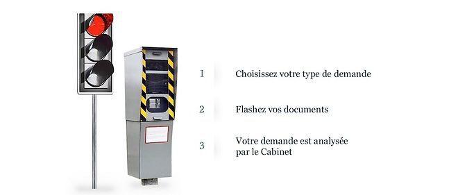 Une appli pour faire sauter les PV : www.flash-avocat.fr