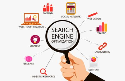 Why Does Every Business Need SEO In 2019