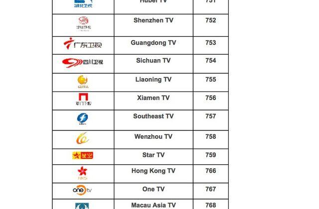 SFR propose un nouveau bouquet de 30 chaînes chinoises (gratuit en ce moment).