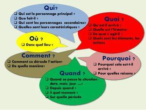 EXEMPLE DU PROGRAMME DE FORMATION