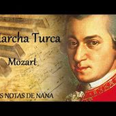 "Notas de la Canción ""Marcha Turca"" (Turkish March) 