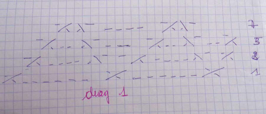 diag1