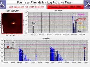 Piton de La Fournaise - anomalies thermiques au 20.02.2019 / 18h15 - Doc.Mirova - un clic pour agrandir