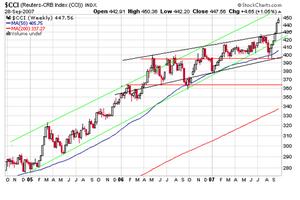 Apprendre et comprendre la bourse en temps réel : matières premières et devises