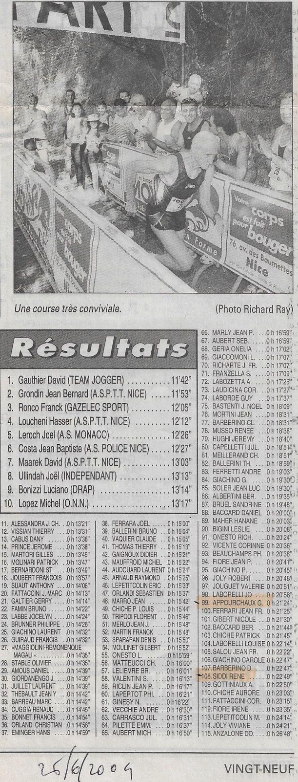 DRAP course sur le canal  26.6.2004