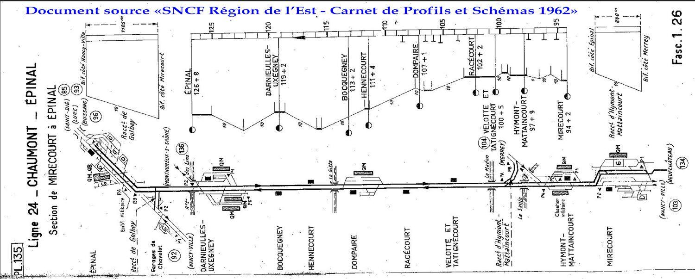 La gare, témoin du passé ferroviaire de DOMPAIRE