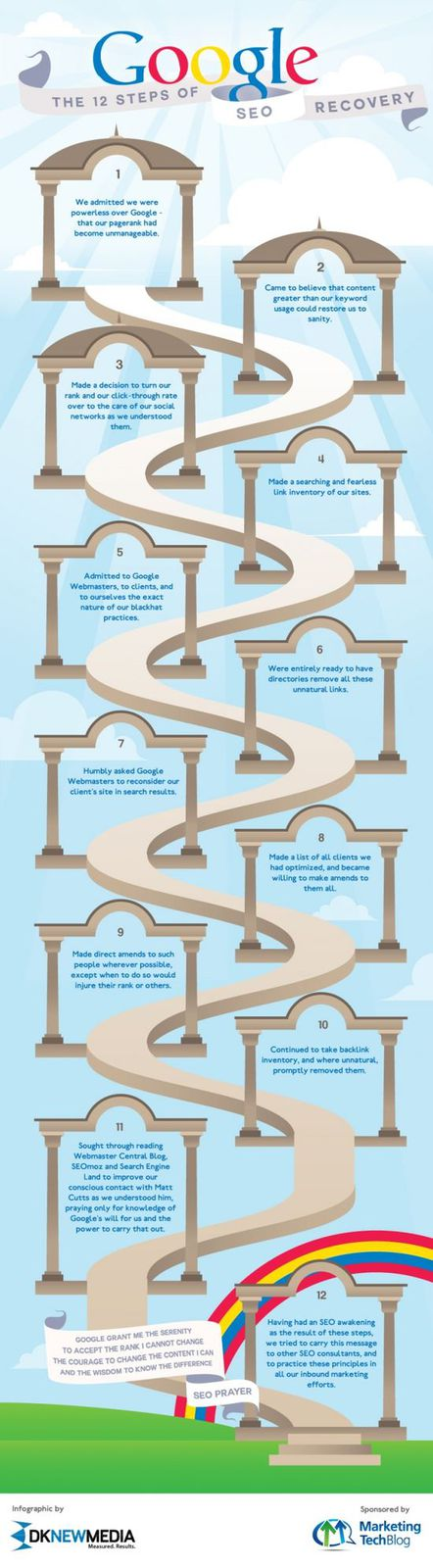 The 12 Steps of #SEO